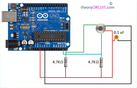 Infrared Thermometer Arduino
