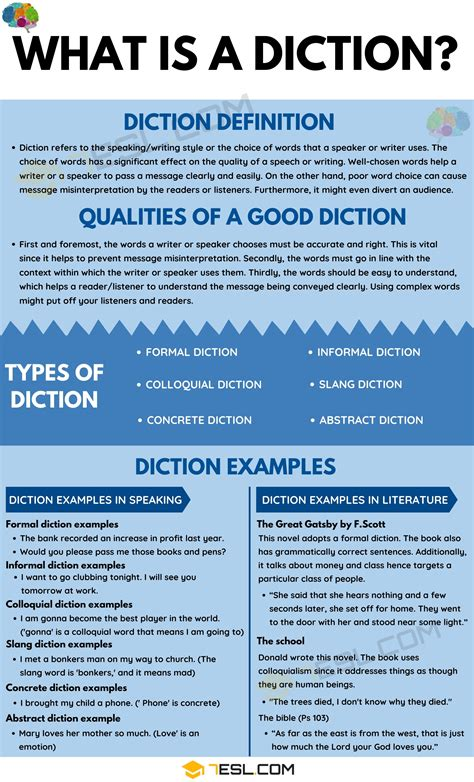 Diction: Definition, Types, And Examples Of Diction In